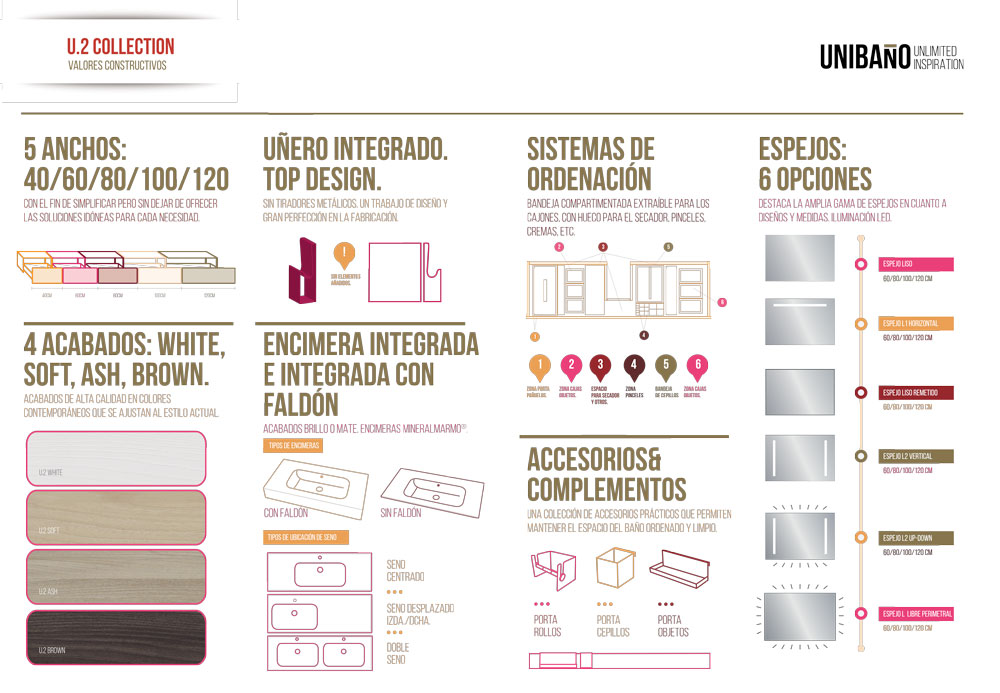 unibano-u2-constructivo